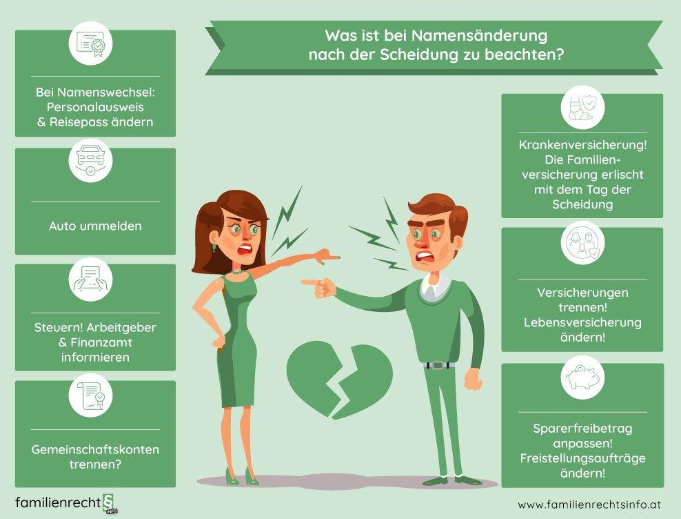Was ist bei Namensaenderung nach der Scheidung zu beachten? Infografik Familienrechtsinfo.atjpg